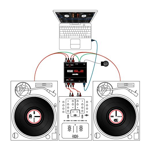 dj on a budget sl2 setup