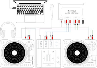 how to become a dj setting up